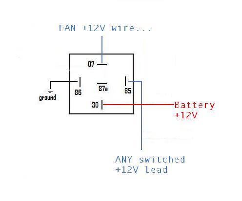 ELECTRIC FAN CONVERSION | TBIHarris custom fuel injection programming